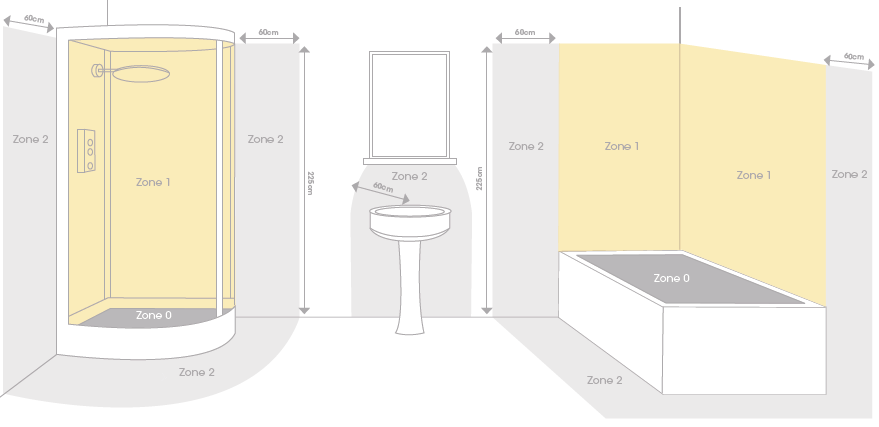 zone-1-bathroom-lighting