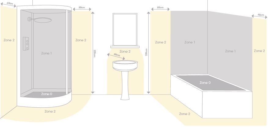 zone-2-bathroom-lighting