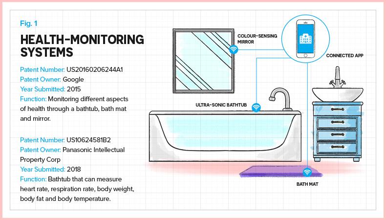 Bathroom monitoring your health