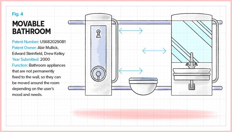 Flexible bathroom layout graphic